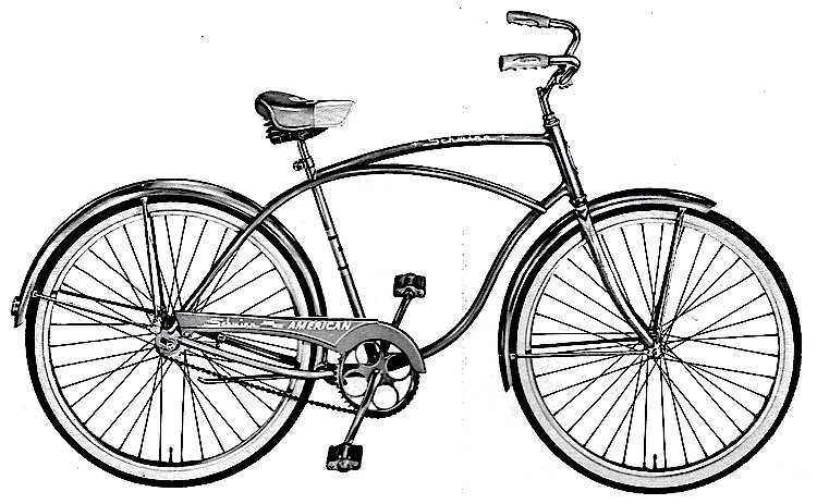 s w o t analysis for schwinn bicycle A glossary of bicycle terms with extensive internal cross referencing this is spread across 30 different files, with extensive use of hyperlinks, both within the glossary, and links to longer articles on various relevant subjects.